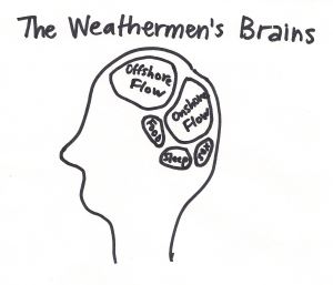 The Weathermen's Brains, Dr. M P Renfrew's cartoon