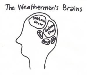 The Weathermen's Brains, Dr. M P Renfrew's cartoon