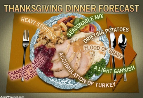 Accuweather Thanksgiving forecast