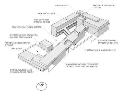 LA Harbor College  Science Complex diagram
