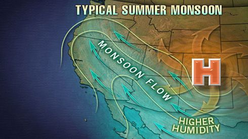 Accuweather Typical Summer monsoon graphic
