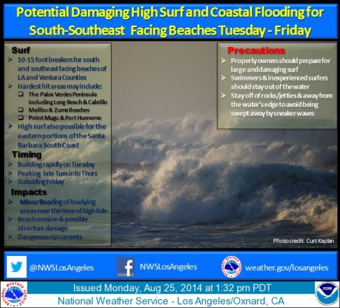 NWS Warning against high surf Aug. 25 So-facing L.A. beaches