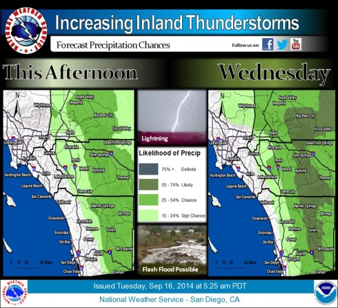 NWS San Diego inland thunderstorm graphic 9-16-14