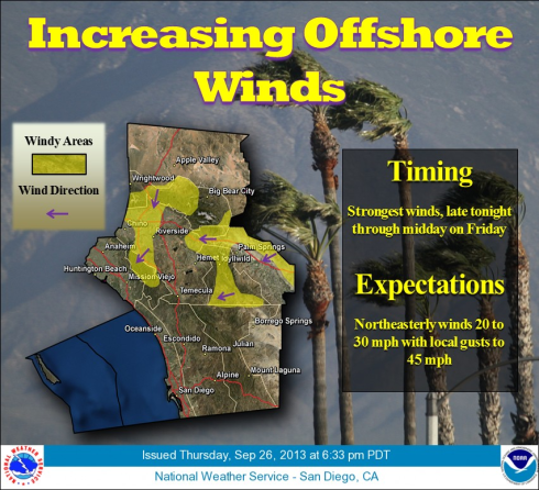 NWS San Diego 'Offshore' wind prediction graphi 9-26-13