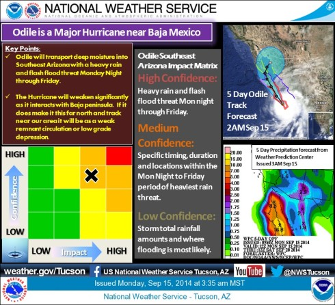 NWS Tucson graphic re Odile, 9-15-14