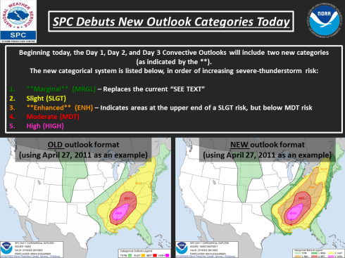 New SPC warning words, Oct. 2014
