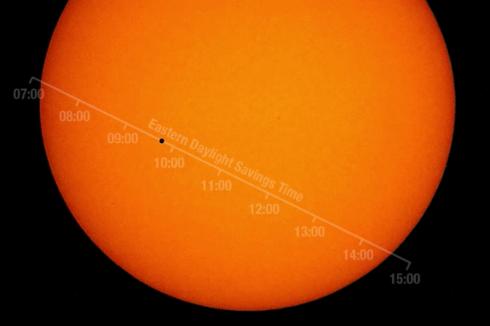 Mercury passing sun path, 5-9-16