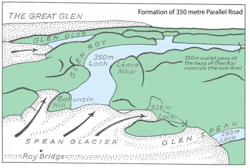 Glen Roy glaciers