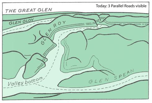 Glen Roy receded glaciers diagram